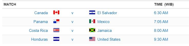 Vòng loại WC khu cực CONCACAF