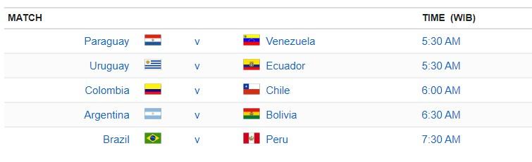 Vòng loại WC khu vực Nam Mỹ