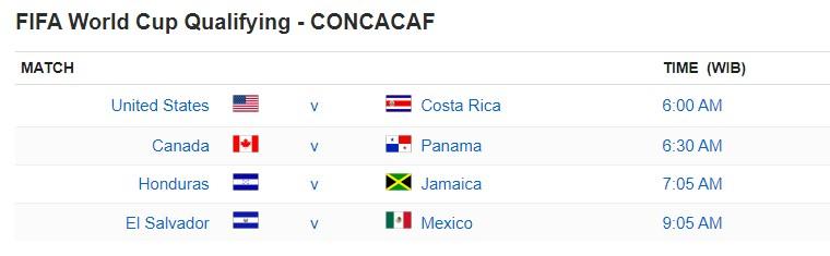 VÒNG LOẠI WC KHU VỰC CONCACAF