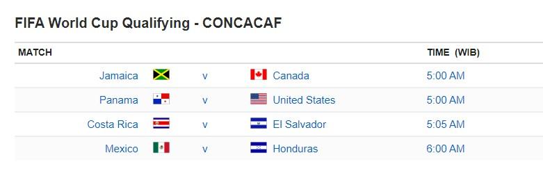 VÒNG LOẠI WORLD CUP KHU VỰC CONCACAF
