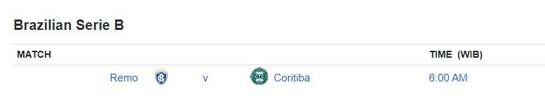 GIẢI HẠNG 2 BRAZIL